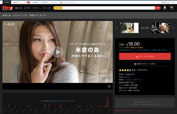 Hey動画 ppv 単品販売